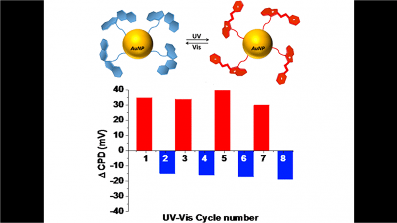 Light-Induced Aggregation of Gold Nanoparticles and Photoswitching of Silicon Surface Potential